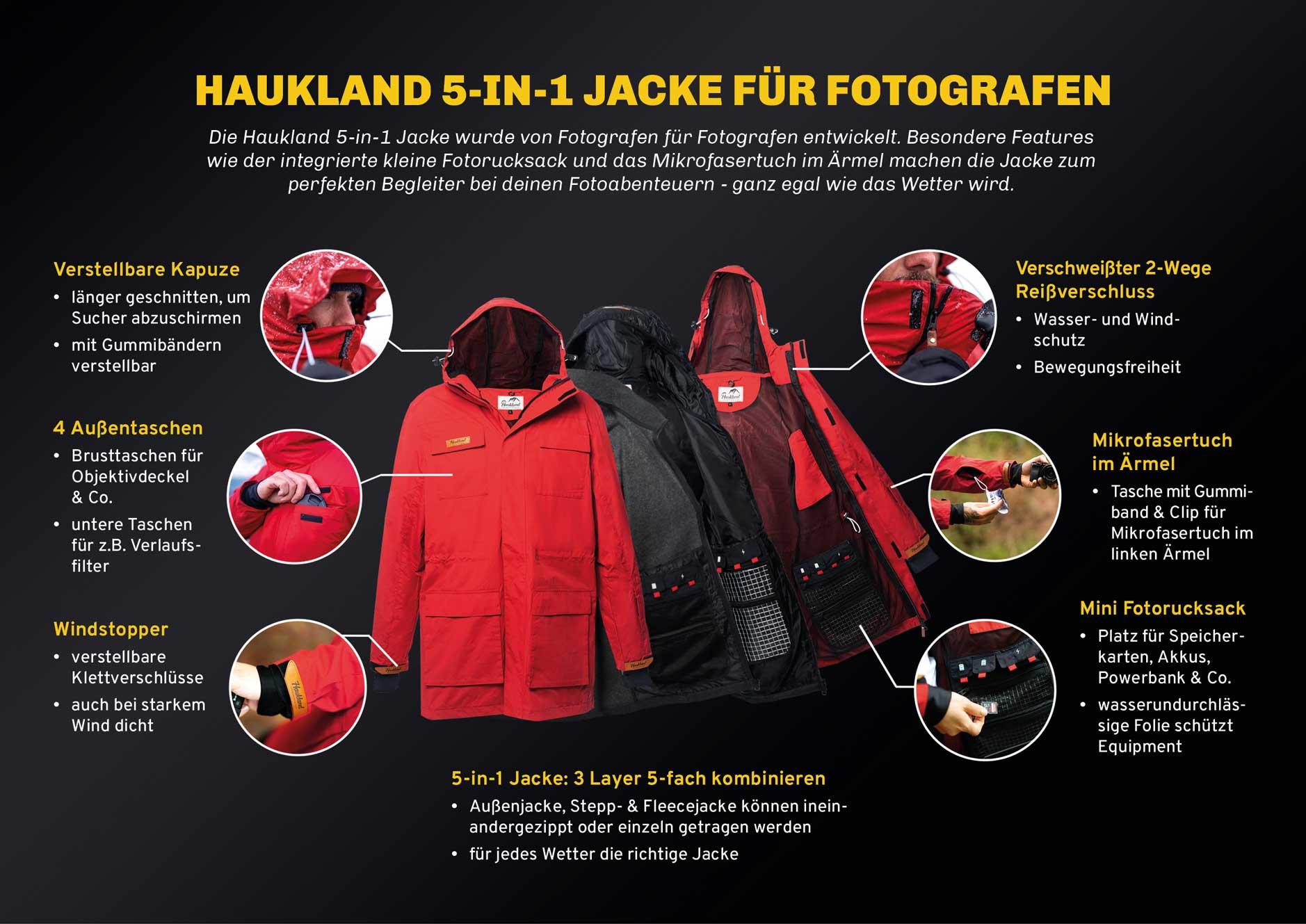 Haukland 5 in 1 Jacke Features