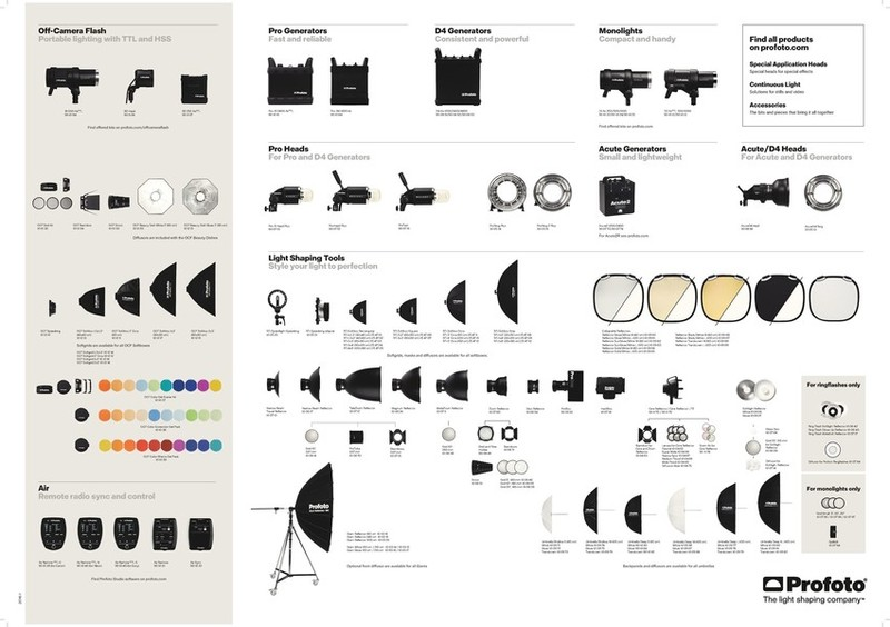 Profoto Light Shaping System - Poster